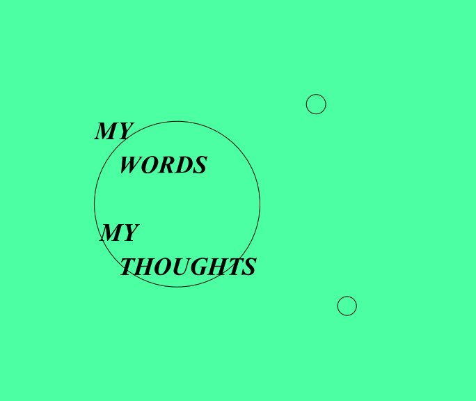 View My Words, My Thoughts by LAKRINDA M WILLIAMS